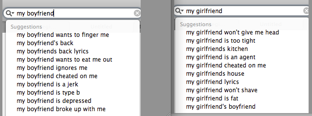 Relationships Timelined By Google